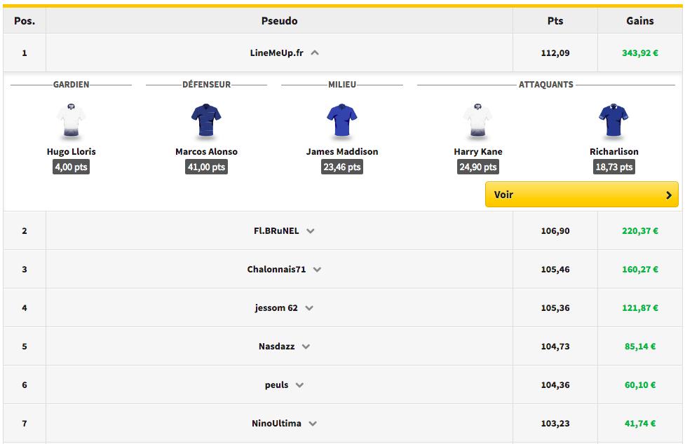JDE Winamax - Fantasy Coupe du Monde - France Pari Manager - PMU Fantasy League