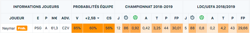 JDE Winamax - Fantasy Ligue des Champions - France Pari Manager - PMU Fantasy League